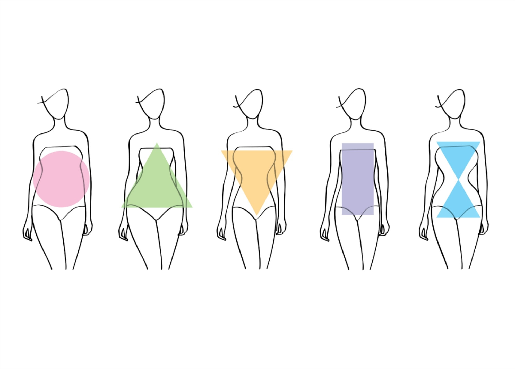 The Most Flattering Neckline For Your Face and Body