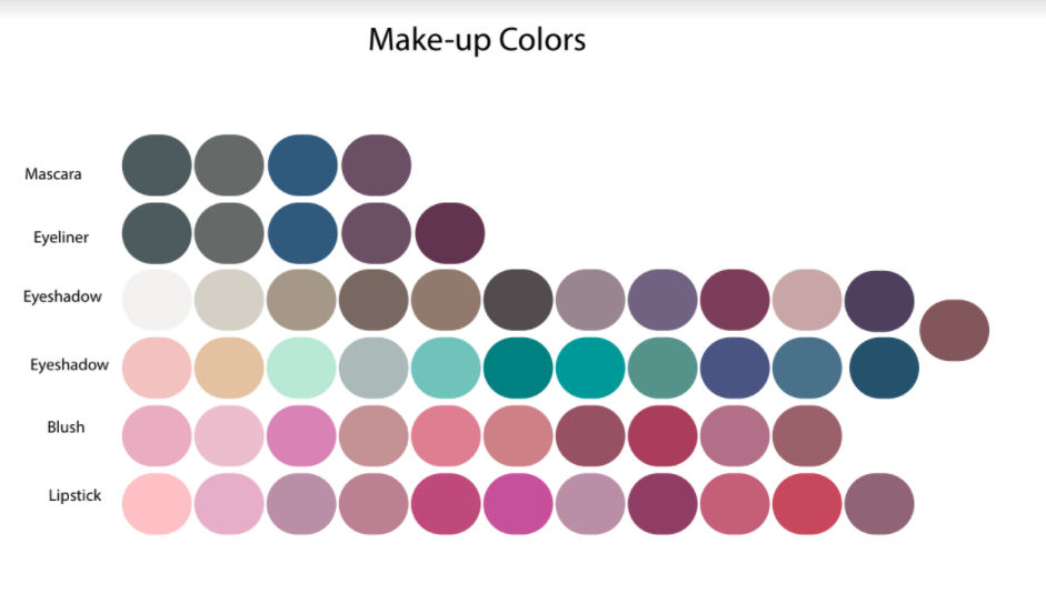 makeup pallet for virtual color analysis